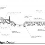 Residential Master Plan Detail