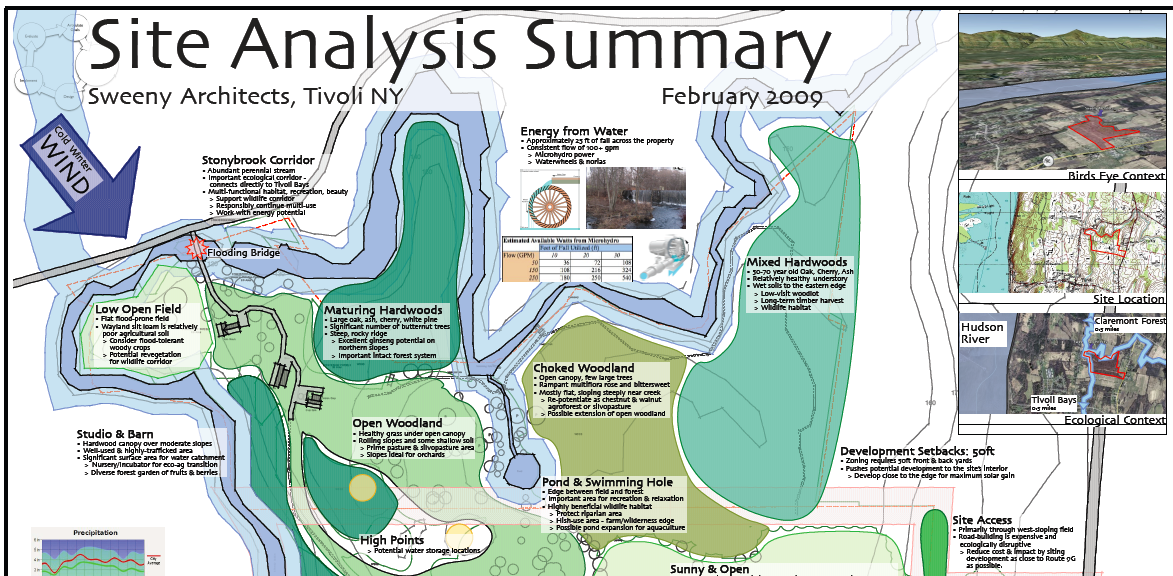 Ecological site analysis summary Hudson River Valley USA – Site Analysis Plan