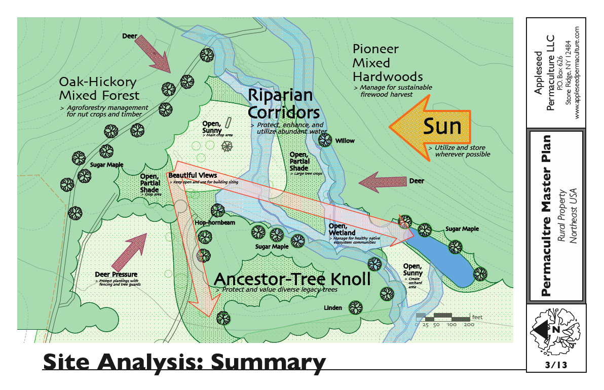 Master plan site analysis summary Housatonic watershed USA – Site Analysis Plan