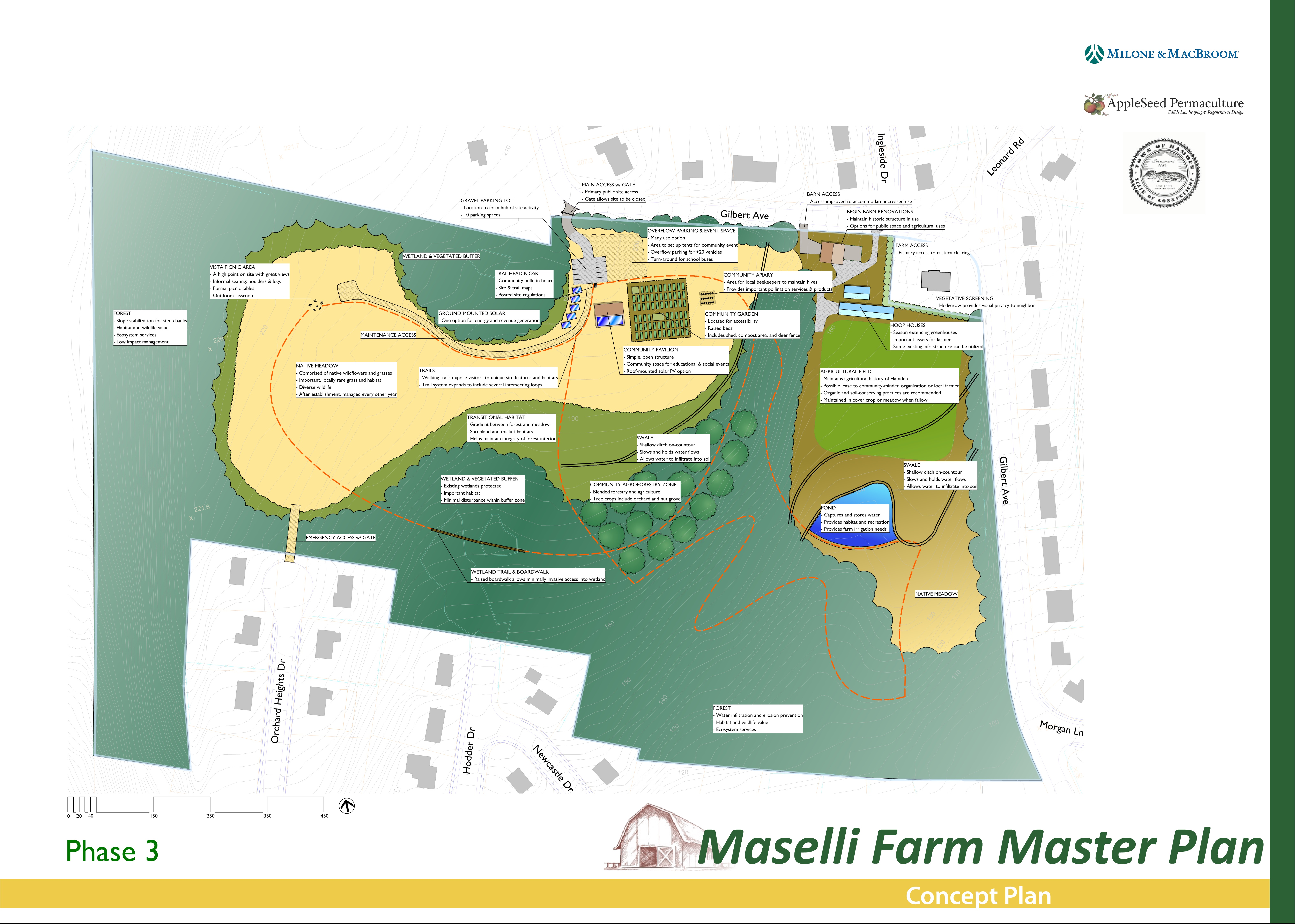 Maselli_Design_Phase3_151120